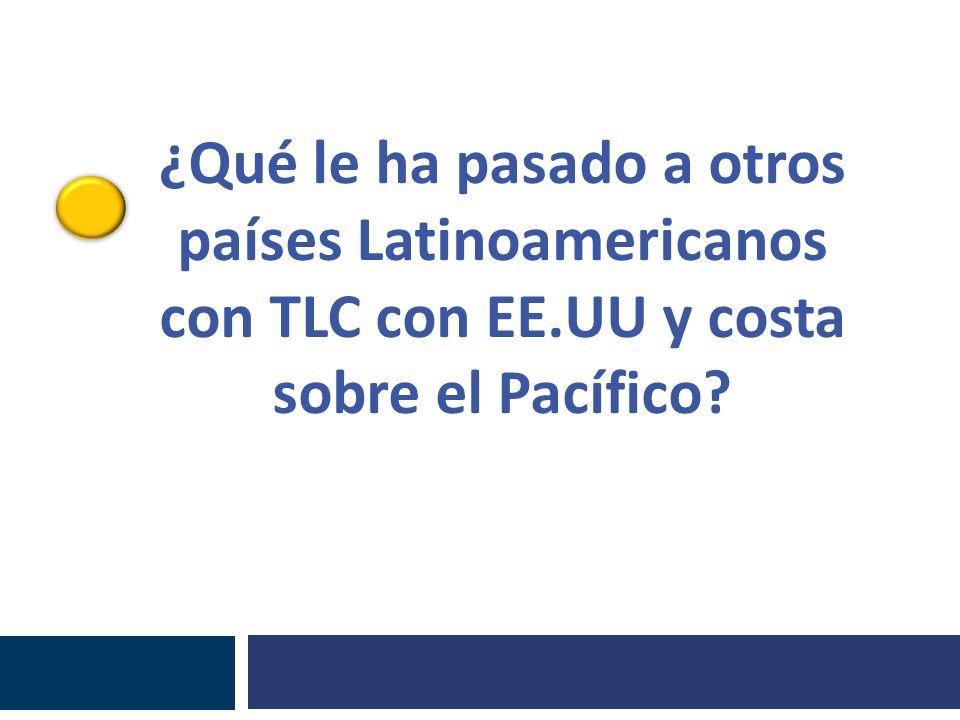Qué vende Chile a EE.UU? Fuente: Trademap. 2011