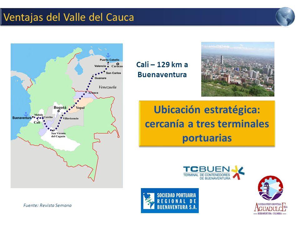 Fuente: Revista Semana Cali – 129 km a Buenaventura