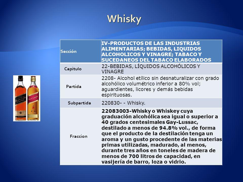 Sección IV-PRODUCTOS DE LAS INDUSTRIAS ALIMENTARIAS; BEBIDAS, LIQUIDOS ALCOHOLICOS Y VINAGRE; TABACO Y SUCEDANEOS DEL TABACO ELABORADOS Capitulo 22-BEBIDAS, LÍQUIDOS ALCOHÓLICOS Y VINAGRE Partida 2208- Alcohol etílico sin desnaturalizar con grado alcohólico volumétrico inferior a 80% vol; aguardientes, licores y demás bebidas espirituosas.