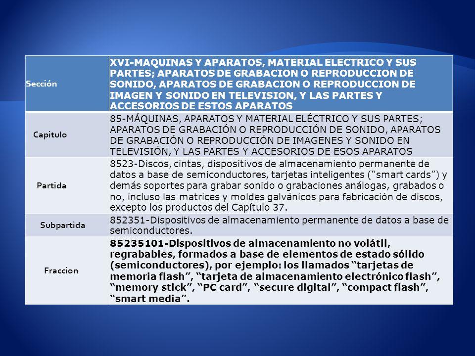 Sección XVI-MAQUINAS Y APARATOS, MATERIAL ELECTRICO Y SUS PARTES; APARATOS DE GRABACION O REPRODUCCION DE SONIDO, APARATOS DE GRABACION O REPRODUCCION DE IMAGEN Y SONIDO EN TELEVISION, Y LAS PARTES Y ACCESORIOS DE ESTOS APARATOS Capitulo 85-MÁQUINAS, APARATOS Y MATERIAL ELÉCTRICO Y SUS PARTES; APARATOS DE GRABACIÓN O REPRODUCCIÓN DE SONIDO, APARATOS DE GRABACIÓN O REPRODUCCIÓN DE IMAGENES Y SONIDO EN TELEVISIÓN, Y LAS PARTES Y ACCESORIOS DE ESOS APARATOS Partida 8523-Discos, cintas, dispositivos de almacenamiento permanente de datos a base de semiconductores, tarjetas inteligentes (smart cards) y demás soportes para grabar sonido o grabaciones análogas, grabados o no, incluso las matrices y moldes galvánicos para fabricación de discos, excepto los productos del Capítulo 37.