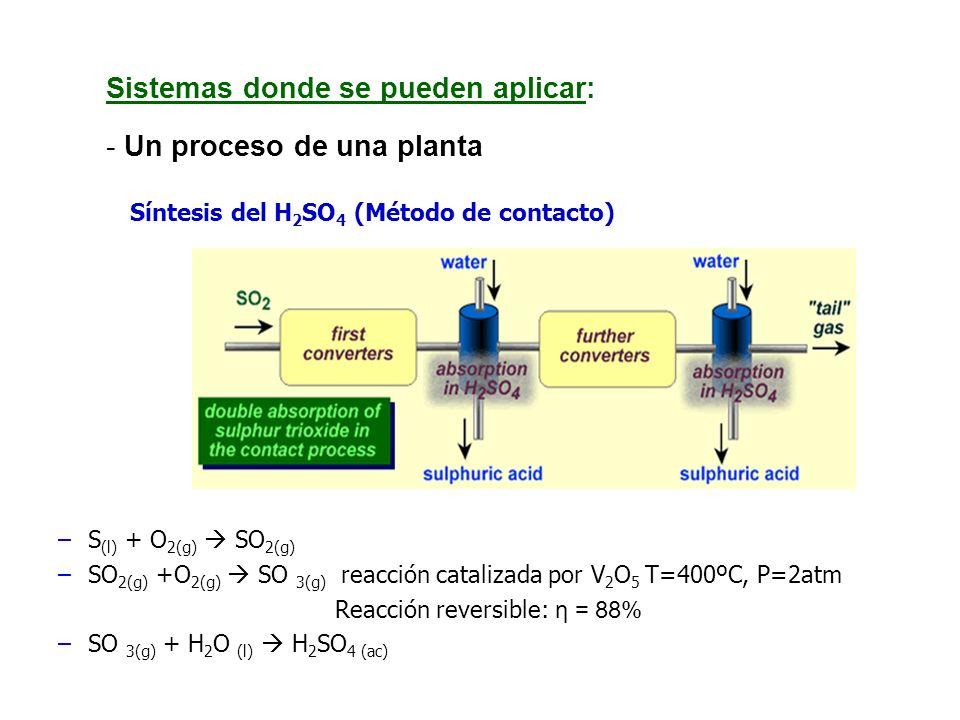 Síntesis del H 2 SO 4 (Método de contacto) –S (l) + O 2(g) SO 2(g) –SO 2(g) +O 2(g) SO 3(g) reacción catalizada por V 2 O 5 T=400ºC, P=2atm Reacción reversible: η = 88% –SO 3(g) + H 2 O (l) H 2 SO 4 (ac) Sistemas donde se pueden aplicar: - Un proceso de una planta