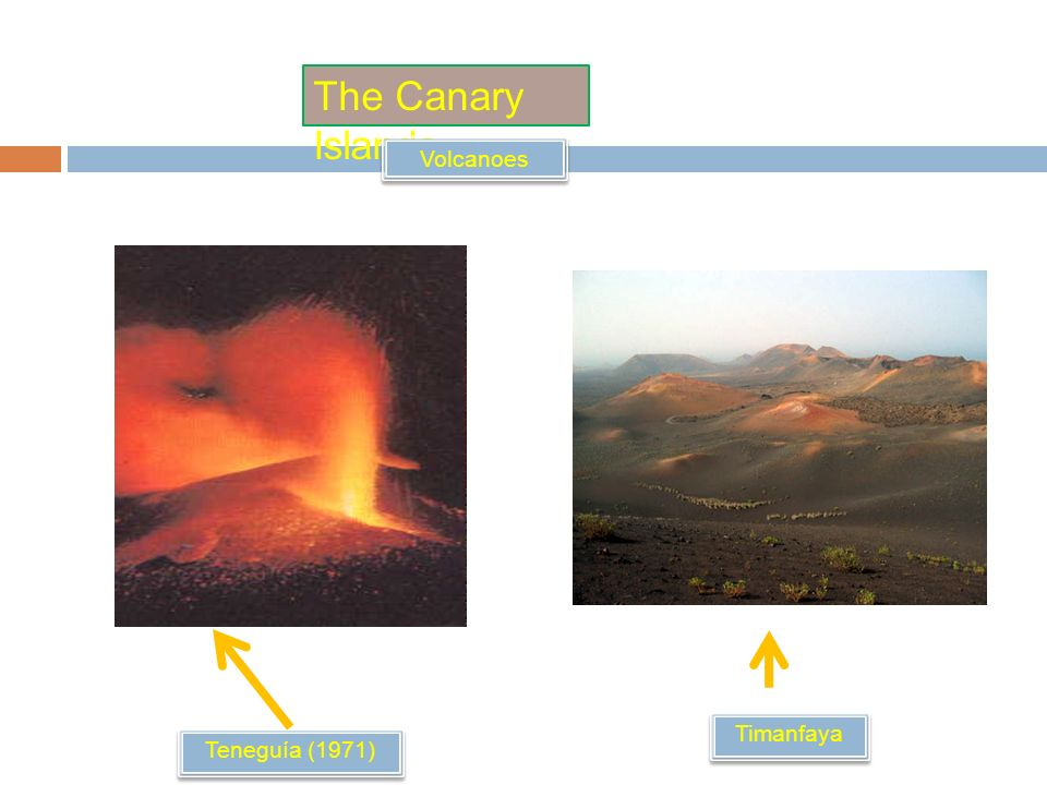 The Canary Islands Volcanoes Teneguía (1971) Timanfaya