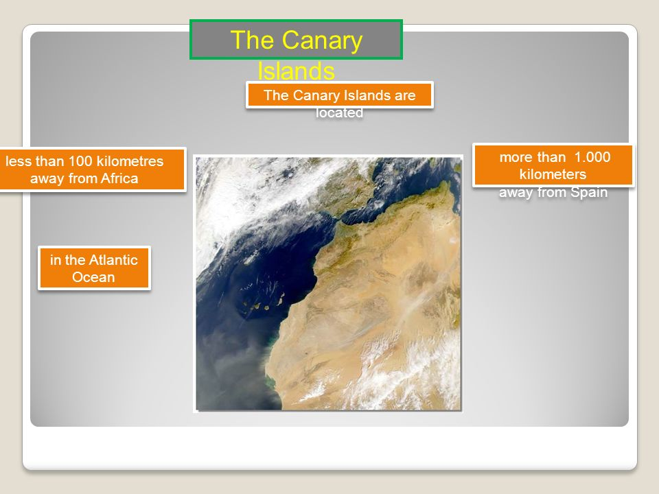 The Canary Islands La Palma is the greenest Lanzarote is the flattest El Hierro is the smallest Tenerife is the highest Fuerteventura is the longest Gran Canaria is the most populated La Gomera is the youngest