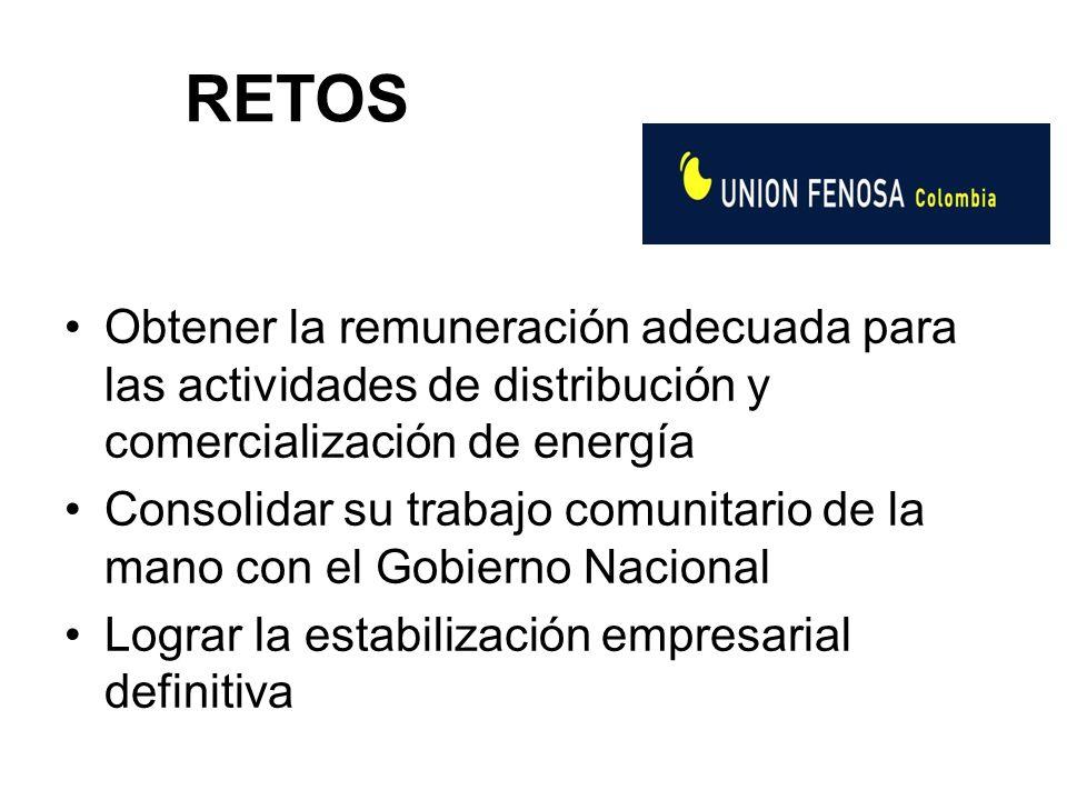RETOS Obtener la remuneración adecuada para las actividades de distribución y comercialización de energía Consolidar su trabajo comunitario de la mano con el Gobierno Nacional Lograr la estabilización empresarial definitiva