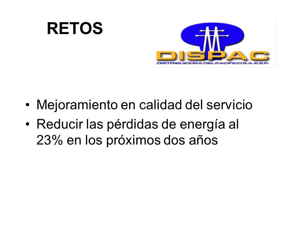 RETOS Mejoramiento en calidad del servicio Reducir las pérdidas de energía al 23% en los próximos dos años