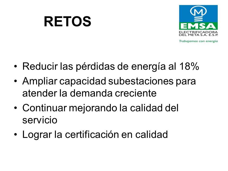RETOS Reducir las pérdidas de energía al 18% Ampliar capacidad subestaciones para atender la demanda creciente Continuar mejorando la calidad del servicio Lograr la certificación en calidad