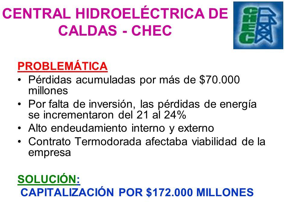 CENTRAL HIDROELÉCTRICA DE CALDAS - CHEC PROBLEMÁTICA Pérdidas acumuladas por más de $70.000 millones Por falta de inversión, las pérdidas de energía se incrementaron del 21 al 24% Alto endeudamiento interno y externo Contrato Termodorada afectaba viabilidad de la empresa SOLUCIÓN: CAPITALIZACIÓN POR $172.000 MILLONES