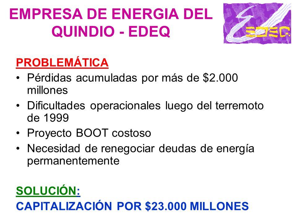 EMPRESA DE ENERGIA DEL QUINDIO - EDEQ PROBLEMÁTICA Pérdidas acumuladas por más de $2.000 millones Dificultades operacionales luego del terremoto de 1999 Proyecto BOOT costoso Necesidad de renegociar deudas de energía permanentemente SOLUCIÓN: CAPITALIZACIÓN POR $23.000 MILLONES