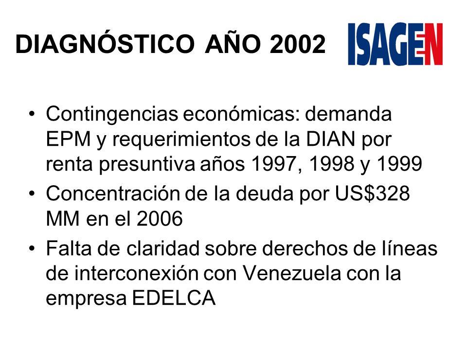 DIAGNÓSTICO AÑO 2002 Contingencias económicas: demanda EPM y requerimientos de la DIAN por renta presuntiva años 1997, 1998 y 1999 Concentración de la deuda por US$328 MM en el 2006 Falta de claridad sobre derechos de líneas de interconexión con Venezuela con la empresa EDELCA