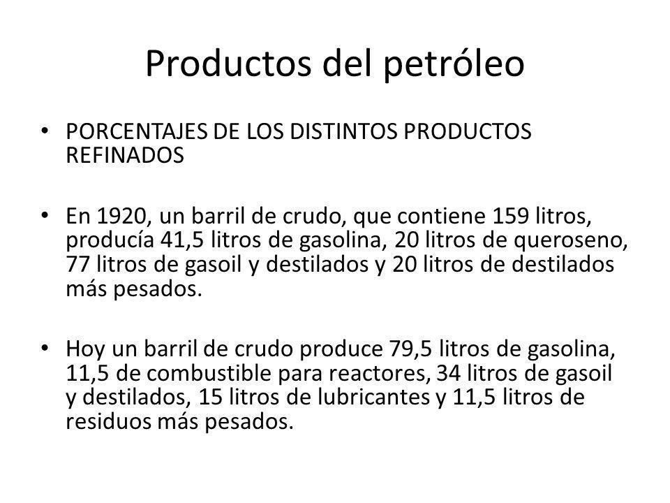 Productos del petróleo PORCENTAJES DE LOS DISTINTOS PRODUCTOS REFINADOS En 1920, un barril de crudo, que contiene 159 litros, producía 41,5 litros de gasolina, 20 litros de queroseno, 77 litros de gasoil y destilados y 20 litros de destilados más pesados.