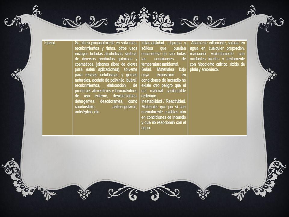 EtanolSe utiliza principalmente en solventes, recubrimientos y tintas, otros usos incluyen bebidas alcohólicas, síntesis de diversos productos químico