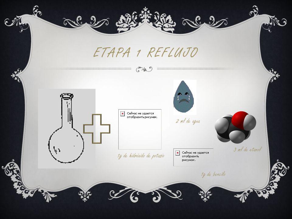 ETAPA 1 REFLUJO 1g de hidróxido de potasio 2 ml de agua 3 ml de etanol 1g de bencilo