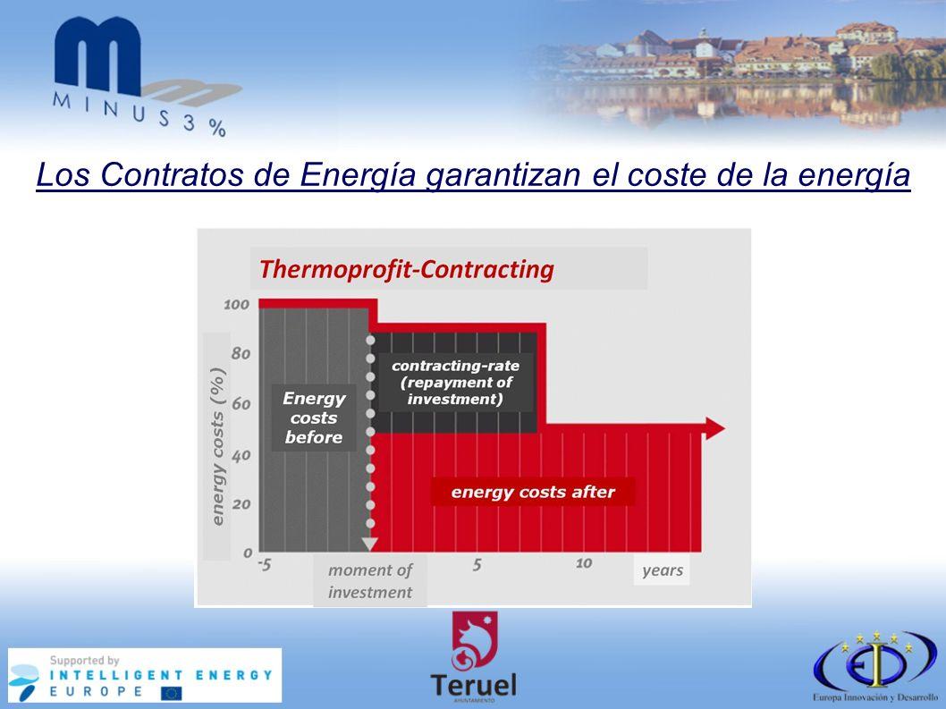 Los Contratos de Energía garantizan el coste de la energía