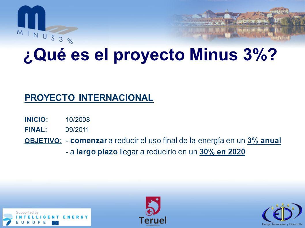 ¿Qué es el proyecto Minus 3%.