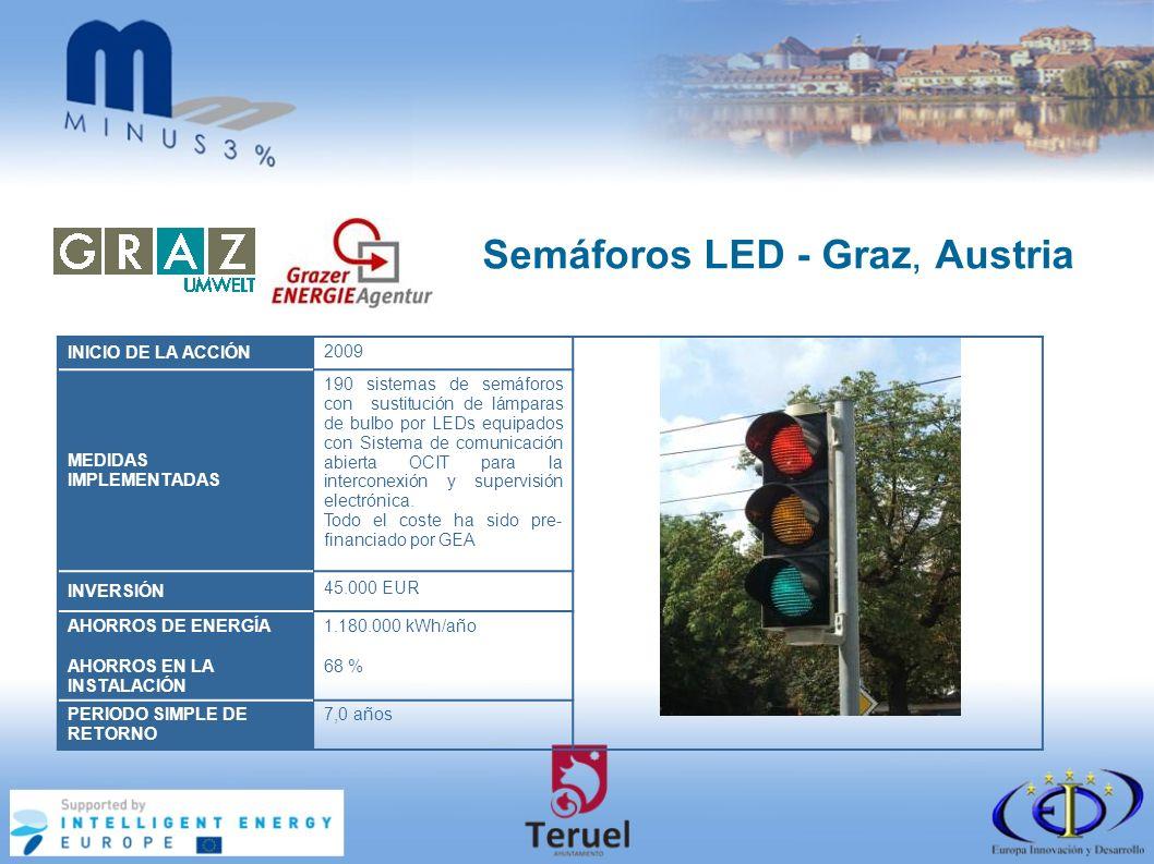 Semáforos LED - Graz, Austria INICIO DE LA ACCIÓN 2009 MEDIDAS IMPLEMENTADAS 190 sistemas de semáforos con sustitución de lámparas de bulbo por LEDs equipados con Sistema de comunicación abierta OCIT para la interconexión y supervisión electrónica.