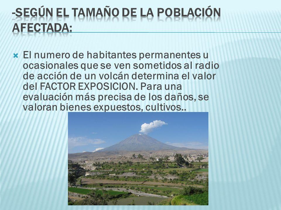 El numero de habitantes permanentes u ocasionales que se ven sometidos al radio de acción de un volcán determina el valor del FACTOR EXPOSICION. Para