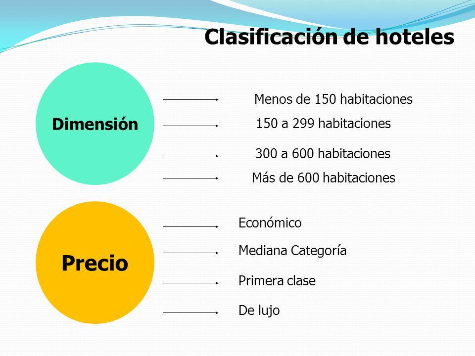 CLASIFICACION Clasificar a un hotel no es fácil por la diversidad de la industria sin embargo, existen algunas categorías, un hotel puede estar dentro