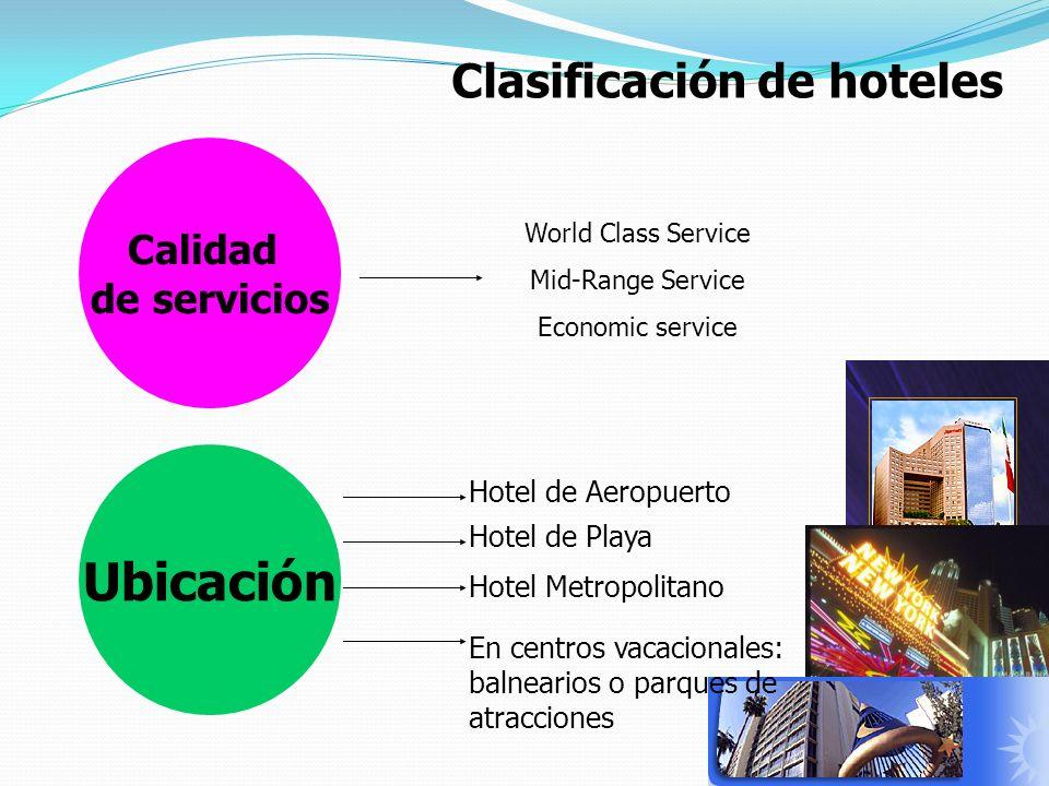 Clasificación de hoteles Segmento De mercado Comerciales Aeropuertos Residenciales Resort Bed and Breakfast Time share Casinos Convenciones Centros de