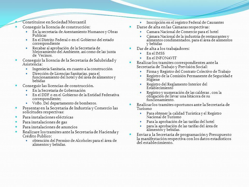 Requisitos legales para la apertura y funcionamiento de hoteles en México. Como es natural, cada país tiene establecidos distintos requisitos al respe