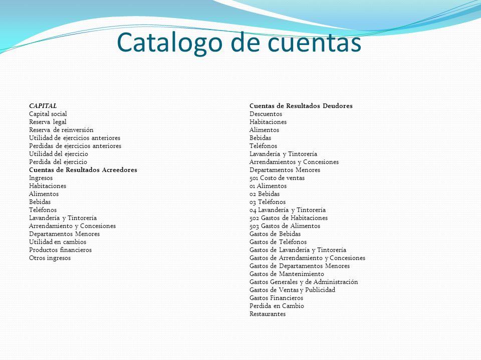 Catalogo de cuentas Clientes Agencia de turismo Tarjetas de crédito Banamex Carnet Bancomer Otras Funcionarios y empleados Deudores por arrendamiento