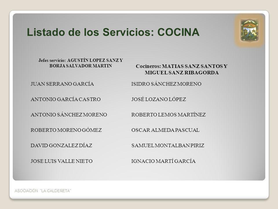 ASOCIACIÓN LA CALDERETA Listado de los Servicios: CAMAREROS Jefes servicio: SIXTO GARCÍA GUTIERREZ Y ÁLVARO PÉREZ MORENO JOSÉ CALDERERO FUENTESFRANCISCO ARQUE SALGADO ANTONIO FERNÁNDEZ BERNARDOJULIÁN CARRASCO OLMO MANUEL SÁNCHEZ GONZÁLEZGUILLERMO GÓMEZ PARRA VICTOR MANUEL SOLA PICAPORTEIGNACIO SUÁREZ COLOMO JAVIER CAMPO BAELOMANUEL SANABRIA IZQUIERDO ENRIQUE BERNARDOS RODRÍGUEZJESÚS GÓMEZ OLALLA FERNANDO ROMERO MORALESFERNANDO ESTEBAN CAMARASA JOSE LUIS FERNÁNDEZ NIETODAVID BLASCO JIMENO JUAN BAUTISTA NÚÑEZ RODRÍGUEZMARIO PUENTE GONZÁLEZ ÁNGEL DOBARRO VIVANCOSALVARO CABEZÓN MARTINEZ JAIME LÓPEZ FERNÁNDEZEDUARDO VICENTE GARCÍA DE