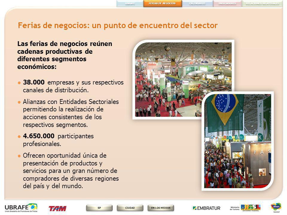 FERIAS DE NEGOCIOS FERIAS DE NEGOCIOS RELACIONES BILATERALES INDICADORES CALENDARIO EN LOS MEDIOS CIUDAD SP UBRAFE Resumen de los sectores que realizan grandes ferias de negocios SegmentoFeriasÁrea m 2 Exp.