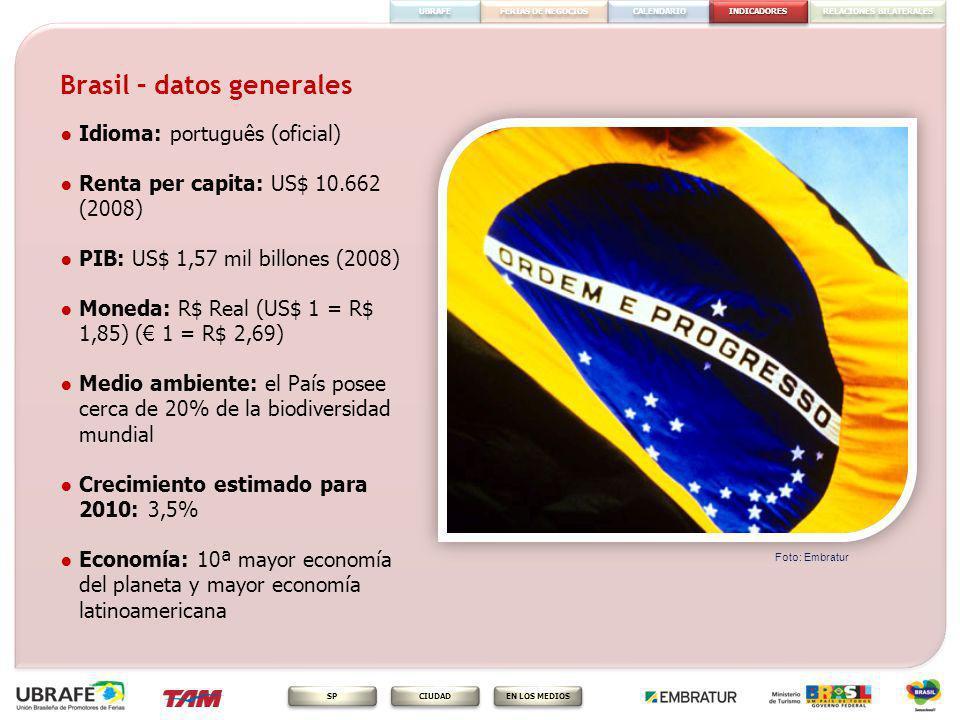 INDICADORES FERIAS DE NEGOCIOS RELACIONES BILATERALES CALENDARIO EN LOS MEDIOS CIUDAD SP UBRAFE Perspectivas de inversiones en Brasil Inversiones por segmentos (US$ mil millones) Petróleo y gas: US$ 111,3Minería y metalurgia: US$ 32Siderurgia: US$ 22,5 Papel y celulosa: US$ 10,2Petroquímico: US$ 10,7Automotor: US$ 17,3 Electro electrónico: US$ 9,5Medicamentos: US$ 2,8Sucro-alcoholero: US$ 12,4 49% 14% 10% 4% 5% 8% 4% 1% 5%