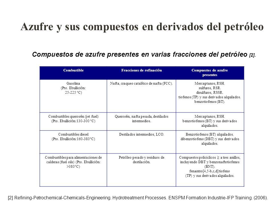 Azufre y sus compuestos en derivados del petróleo Combustible Fracciones de refinaci ó n Compuestos de azufre presentes Gasolina (Pto. Ebullici ó n: 2