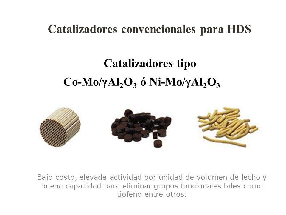 Catalizadores convencionales para HDS Catalizadores tipo Co-Mo/γAl 2 O 3 ó Ni-Mo/γAl 2 O 3 Bajo costo, elevada actividad por unidad de volumen de lech
