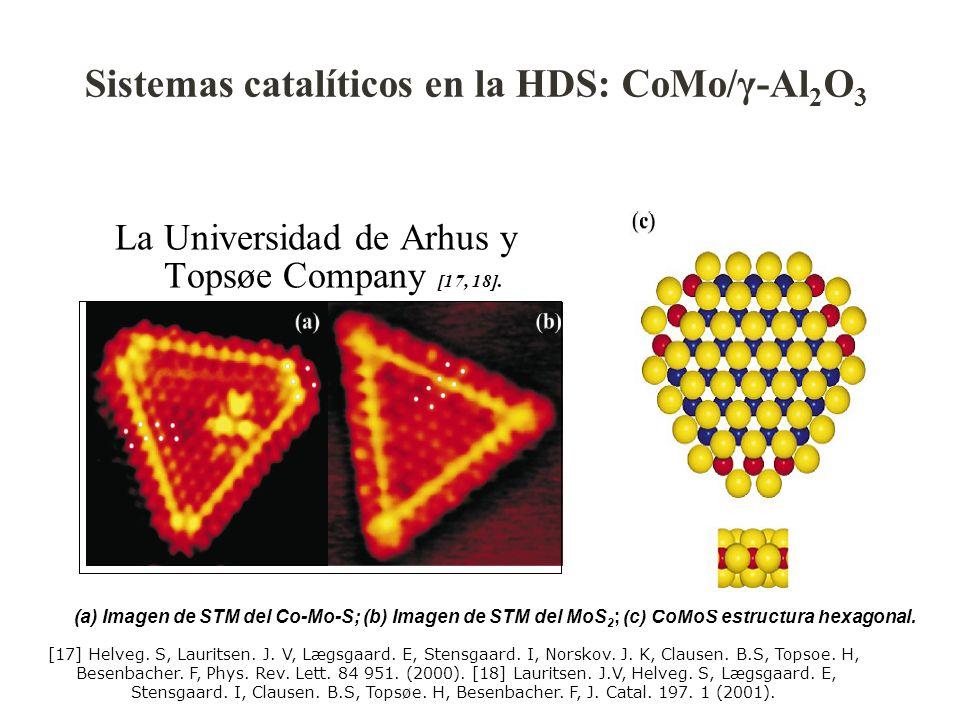 La Universidad de Arhus y Topsøe Company [17, 18]. (a) Imagen de STM del Co-Mo-S; (b) Imagen de STM del MoS 2 ; (c) CoMoS estructura hexagonal. Sistem