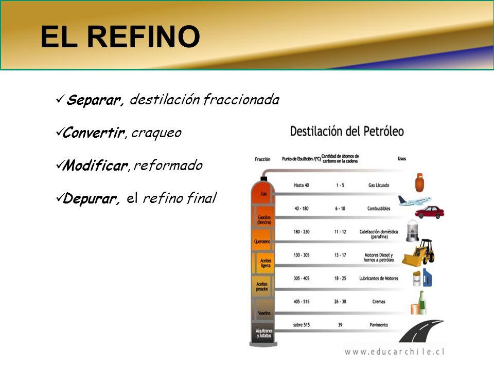 EL REFINO Separar, destilación fraccionada Convertir, craqueo Modificar, reformado Depurar, el refino final