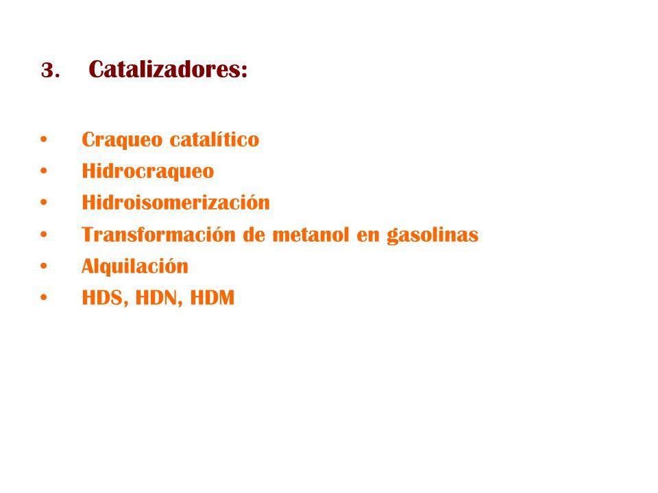 3. Catalizadores: Craqueo catalítico Hidrocraqueo Hidroisomerización Transformación de metanol en gasolinas Alquilación HDS, HDN, HDM