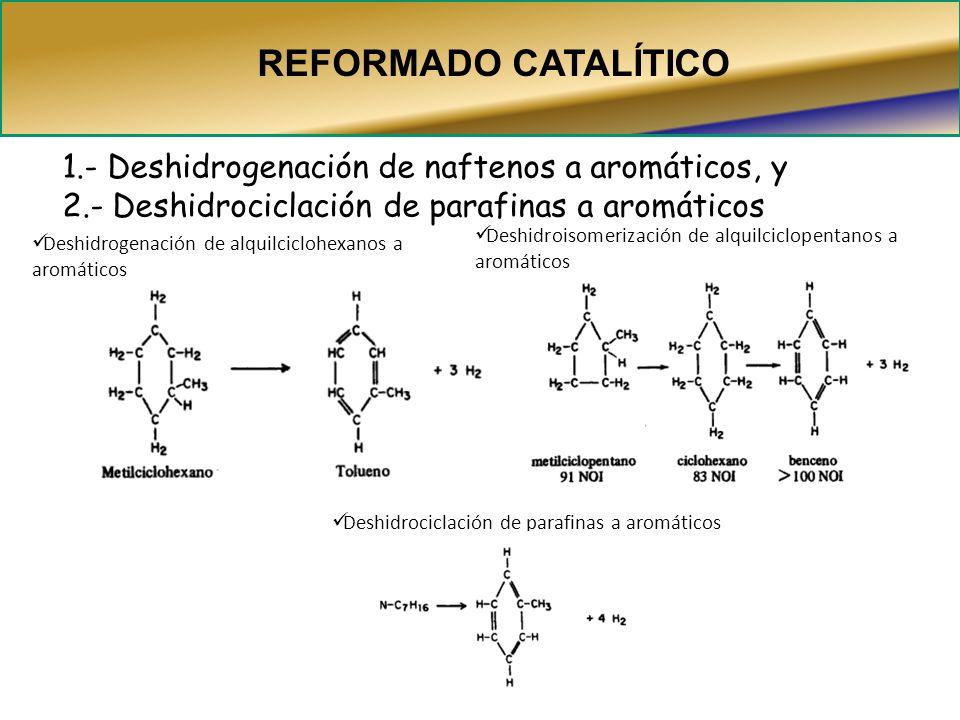 REFORMADO CATALÍTICO 1.- Deshidrogenación de naftenos a aromáticos, y 2.- Deshidrociclación de parafinas a aromáticos Deshidrogenación de alquilcicloh
