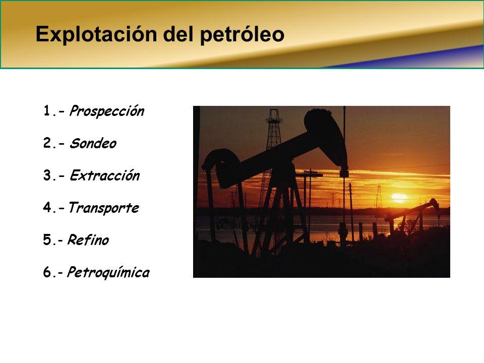 1.- Prospección 2.- Sondeo 3.- Extracción 4.-Transporte 5.- Refino 6.- Petroquímica Explotación del petróleo