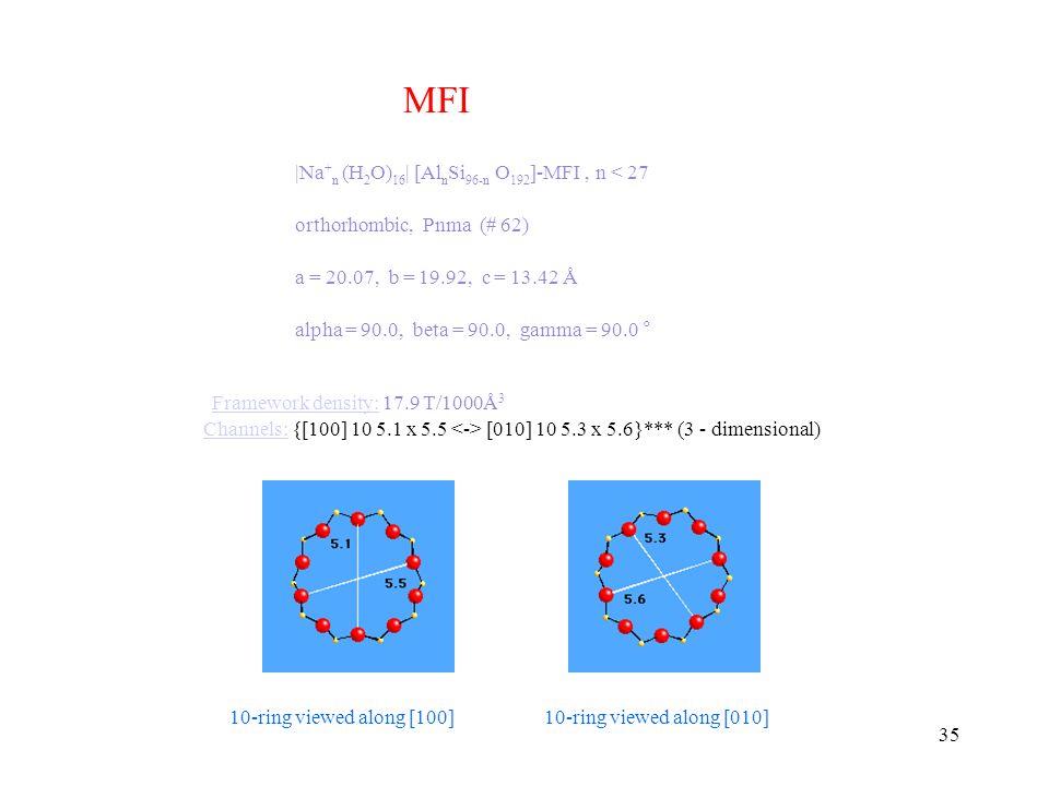 35 10-ring viewed along [100]10-ring viewed along [010] |Na + n (H 2 O) 16 | [Al n Si 96-n O 192 ]-MFI, n < 27 orthorhombic, Pnma (# 62) a = 20.07, b