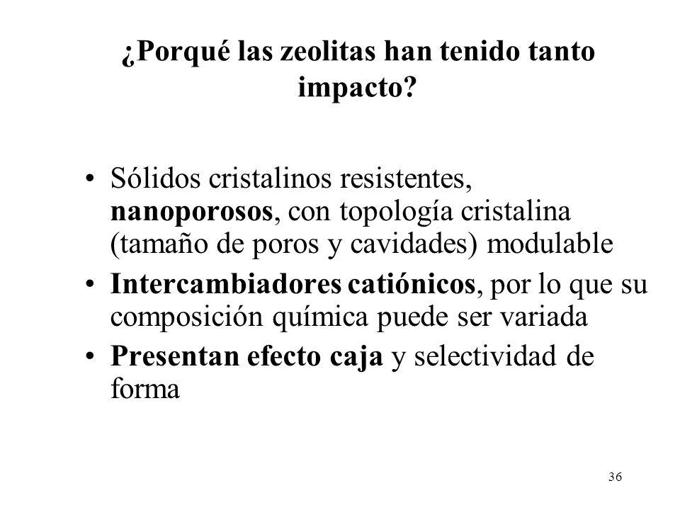 36 ¿Porqué las zeolitas han tenido tanto impacto? Sólidos cristalinos resistentes, nanoporosos, con topología cristalina (tamaño de poros y cavidades)