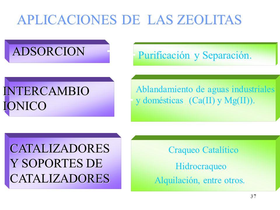 37 APLICACIONES DE LAS ZEOLITAS ADSORCION INTERCAMBIO IONICO CATALIZADORES Y SOPORTES DE CATALIZADORES Purificación y Separación. Ablandamiento de agu