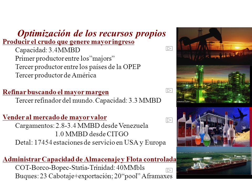 PDVSAShellExxonMobilBPAmoco Fuente: PIW, 14 Dic 1998 Arabia Saudita Iran Venezuela Emiratos Fuente: BP 1998 NigeriaKuwait EEUU Mexico Venezuela Canada Fuente: BP 1998 BrasilArgentinaColombia Producción de Petróleo - MMBD Recursos Propios