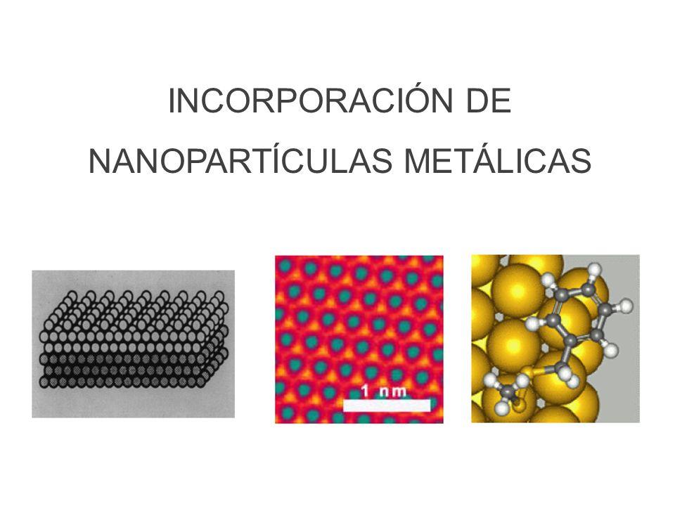 INCORPORACIÓN DE NANOPARTÍCULAS METÁLICAS