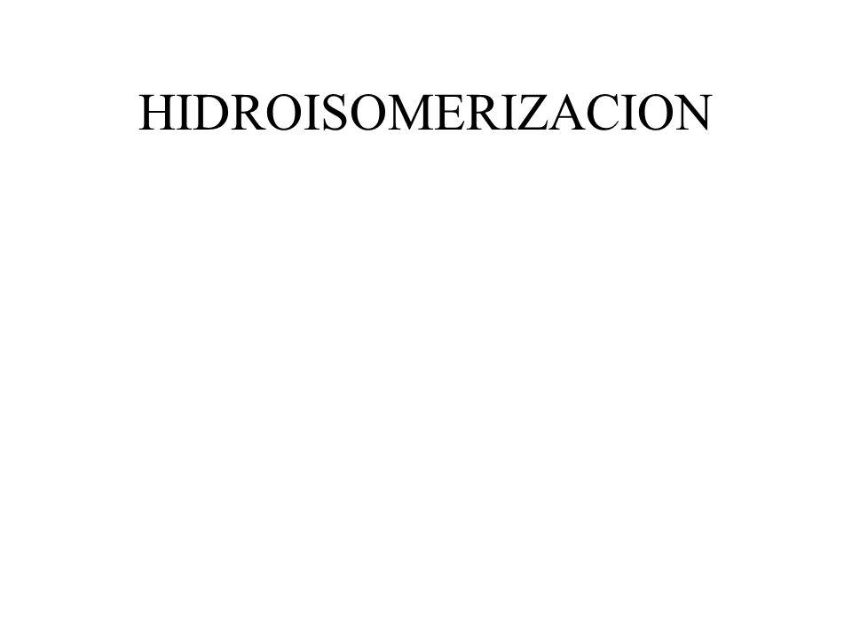 HIDROISOMERIZACION