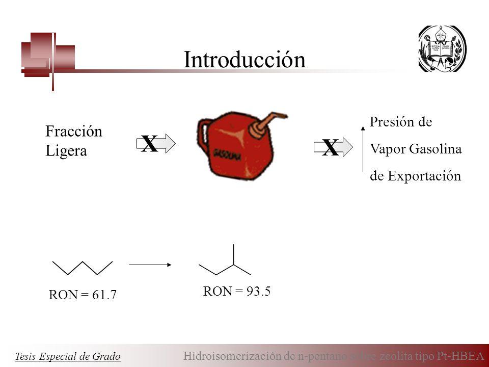Introducción Presión de Vapor Gasolina de Exportación Fracción Ligera X RON = 61.7 RON = 93.5 X Tesis Especial de Grado Hidroisomerización de n-pentan