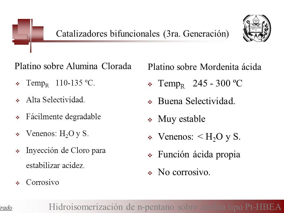 Catalizadores bifuncionales (3ra. Generación) Temp R 110-135 ºC. Alta Selectividad. Fácilmente degradable Venenos: H 2 O y S. Inyección de Cloro para