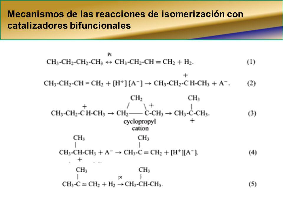 Mecanismos de las reacciones de isomerización con catalizadores bifuncionales