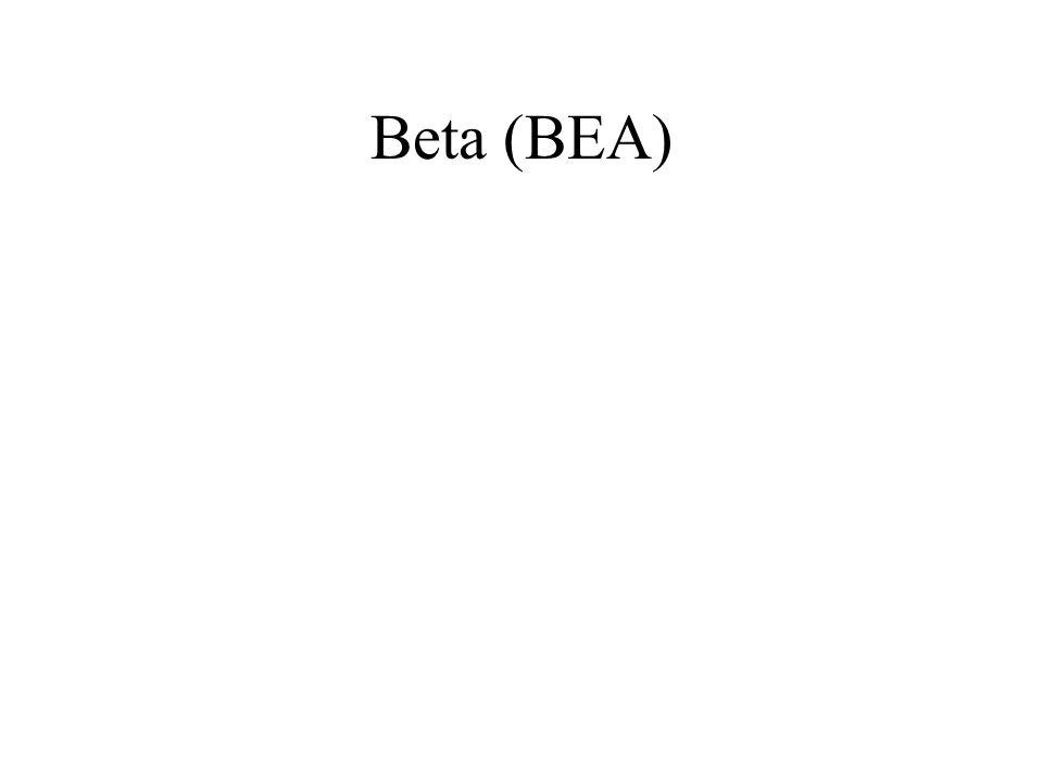 Beta (BEA)