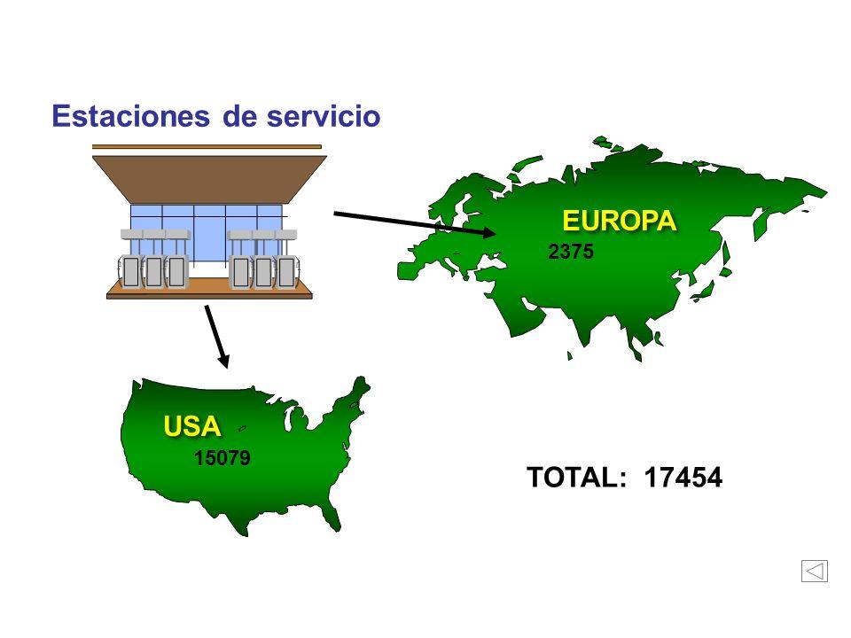15079 USA EUROPA TOTAL: 17454 2375 Estaciones de servicio Recursos Propios