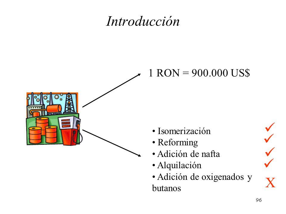 96 Introducción 1 RON = 900.000 US$ Isomerización Reforming Adición de nafta Alquilación Adición de oxigenados y butanos X