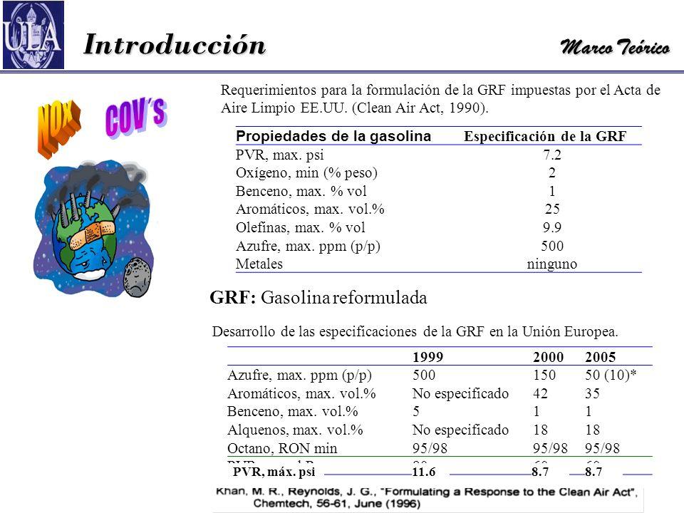 Requerimientos para la formulación de la GRF impuestas por el Acta de Aire Limpio EE.UU. (Clean Air Act, 1990). Propiedades de la gasolina Especificac