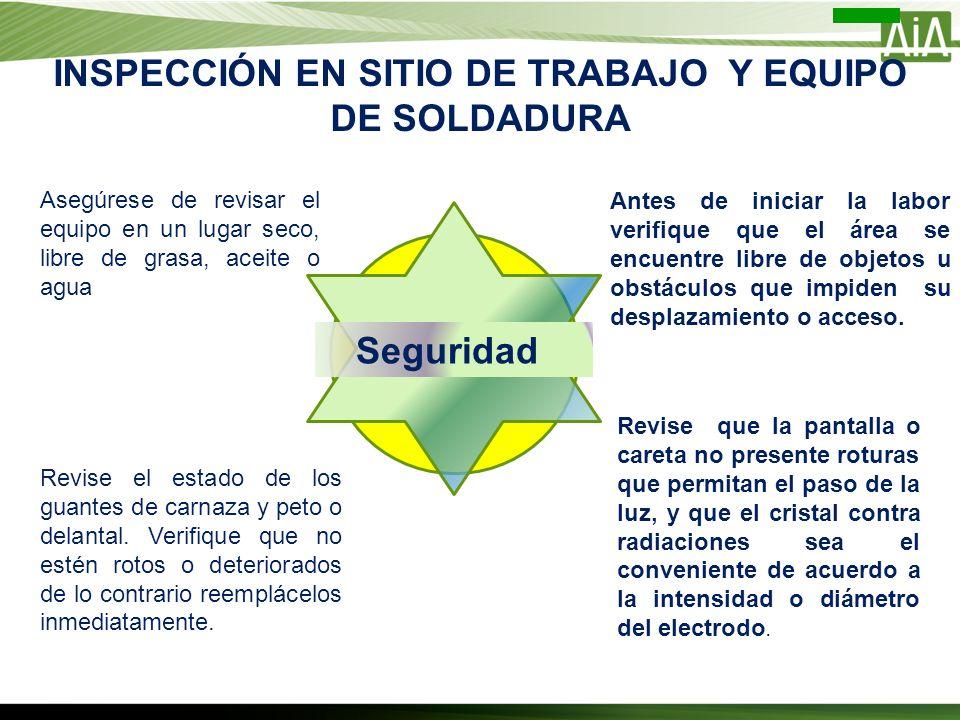 INSPECCIÓN EN SITIO DE TRABAJO Y EQUIPO DE SOLDADURA Seguridad Antes de iniciar la labor verifique que el área se encuentre libre de objetos u obstácu