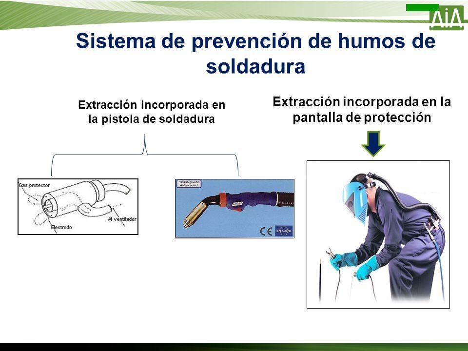 Sistema de prevención de humos de soldadura Extracción incorporada en la pistola de soldadura Extracción incorporada en la pantalla de protección
