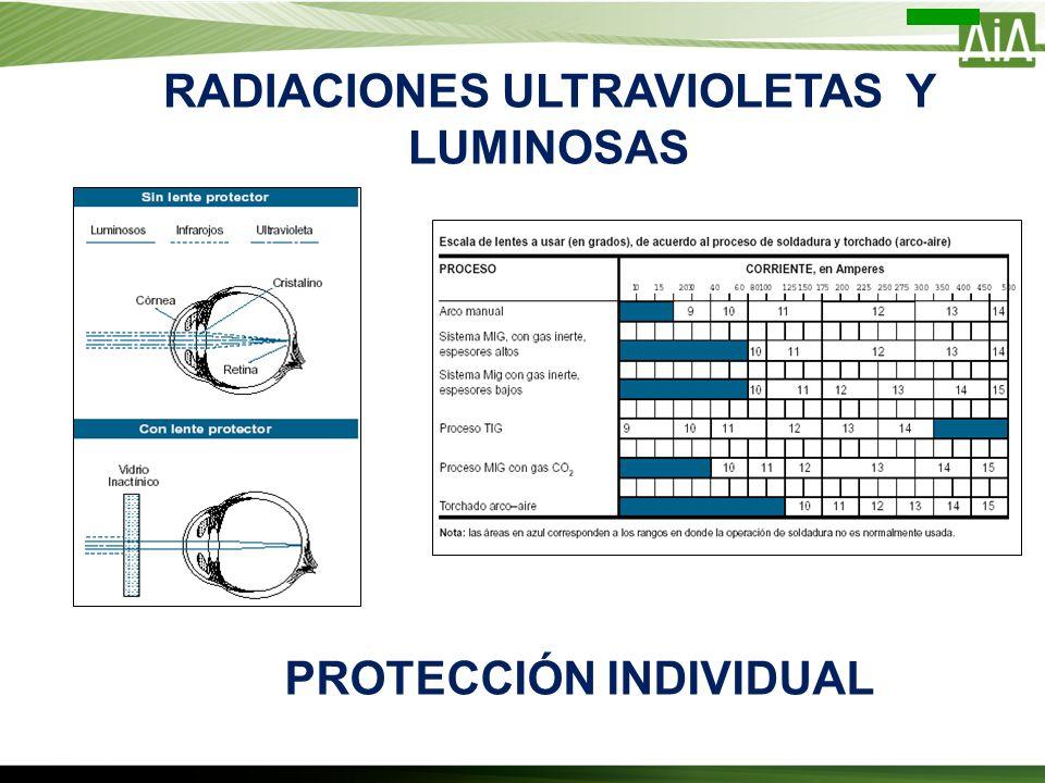 RADIACIONES ULTRAVIOLETAS Y LUMINOSAS PROTECCIÓN INDIVIDUAL